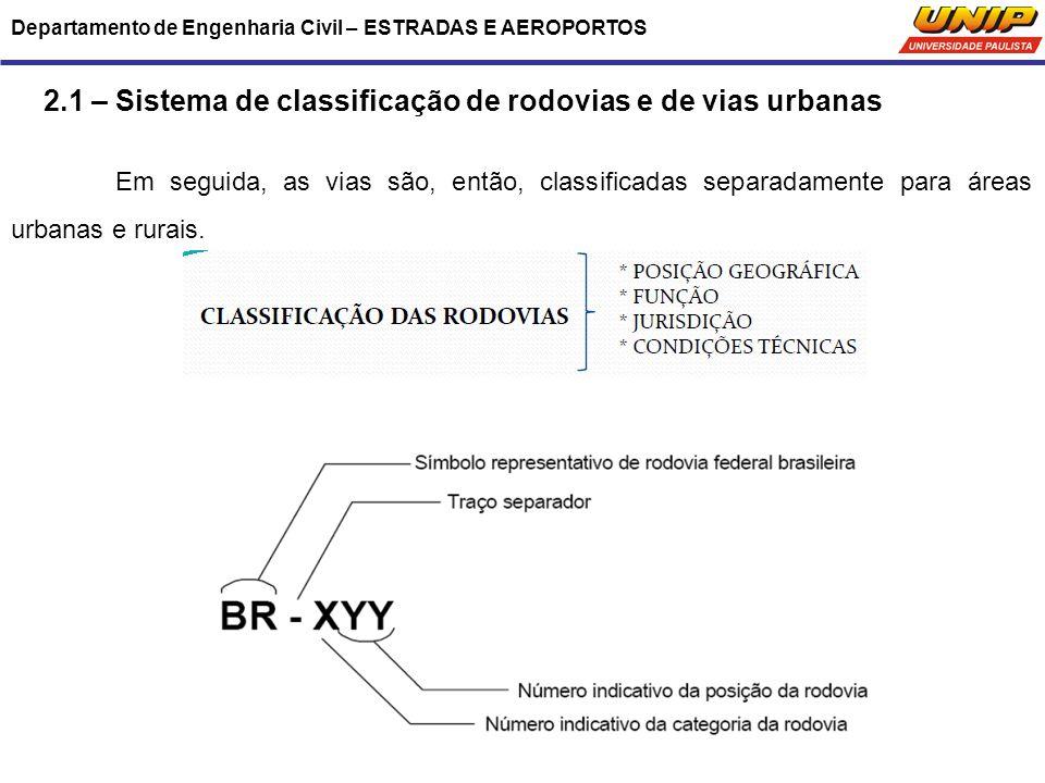 Departamento de Engenharia Civil – ESTRADAS E AEROPORTOS 2.2 – Elementos Geométricos das Estradas 2.2.1 - Azimutes e Ângulos de Deflexão