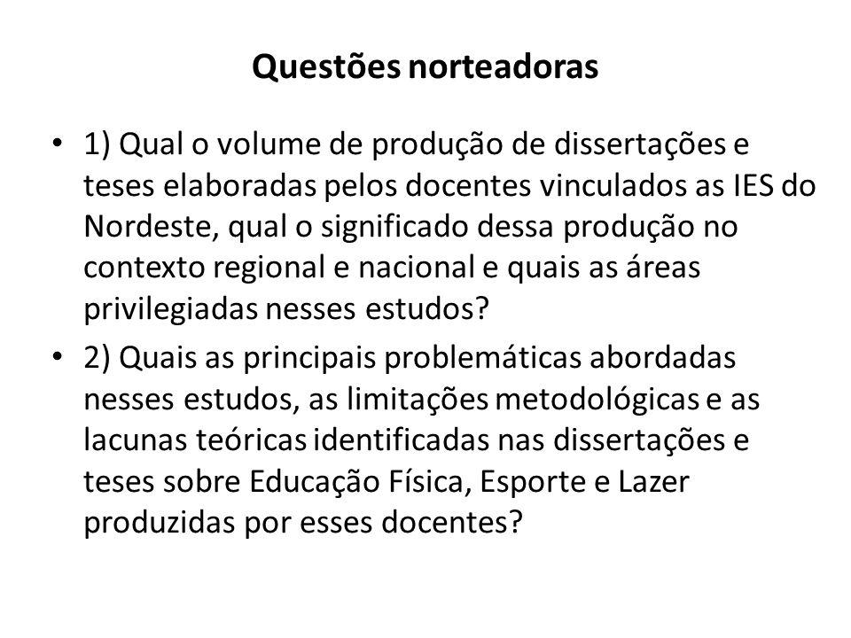 Questões norteadoras 1) Qual o volume de produção de dissertações e teses elaboradas pelos docentes vinculados as IES do Nordeste, qual o significado