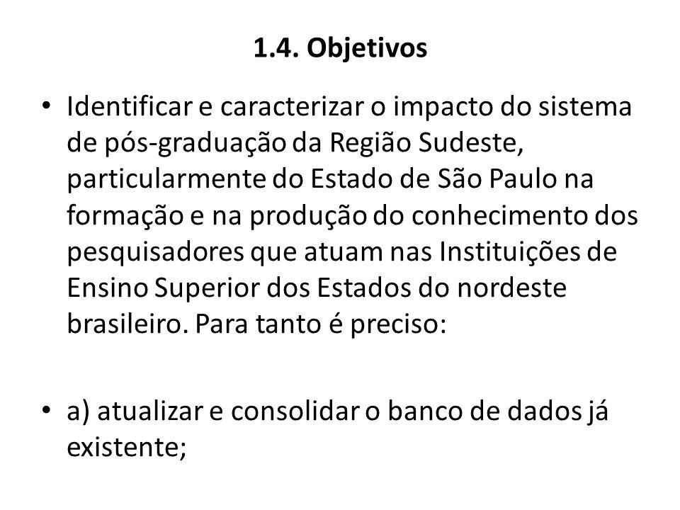1.4. Objetivos Identificar e caracterizar o impacto do sistema de pós-graduação da Região Sudeste, particularmente do Estado de São Paulo na formação