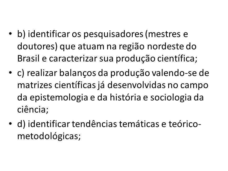 b) identificar os pesquisadores (mestres e doutores) que atuam na região nordeste do Brasil e caracterizar sua produção científica; c) realizar balanç