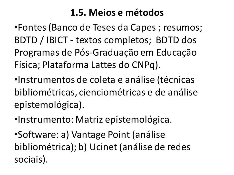 1.5. Meios e métodos Fontes (Banco de Teses da Capes ; resumos; BDTD / IBICT - textos completos; BDTD dos Programas de Pós-Graduação em Educação Físic