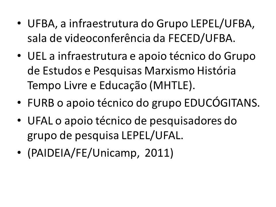 UFBA, a infraestrutura do Grupo LEPEL/UFBA, sala de videoconferência da FECED/UFBA. UEL a infraestrutura e apoio técnico do Grupo de Estudos e Pesquis