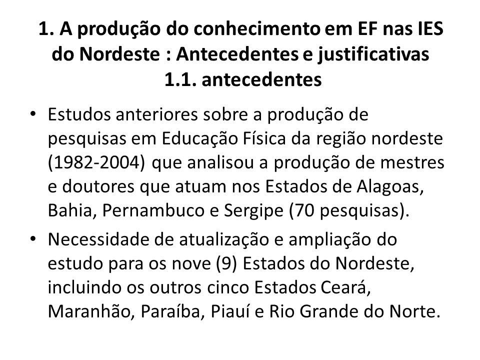 1. A produção do conhecimento em EF nas IES do Nordeste : Antecedentes e justificativas 1.1. antecedentes Estudos anteriores sobre a produção de pesqu