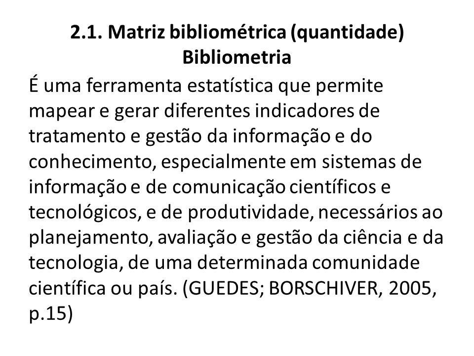 2.1. Matriz bibliométrica (quantidade) Bibliometria É uma ferramenta estatística que permite mapear e gerar diferentes indicadores de tratamento e ges