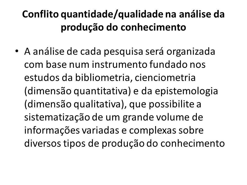 Conflito quantidade/qualidade na análise da produção do conhecimento A análise de cada pesquisa será organizada com base num instrumento fundado nos e