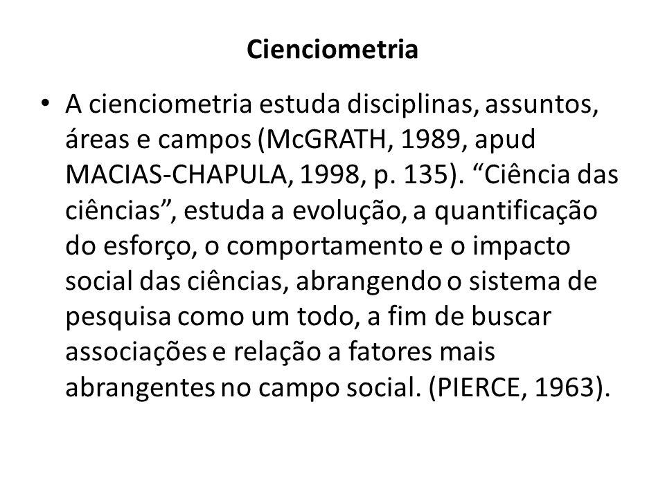 """Cienciometria A cienciometria estuda disciplinas, assuntos, áreas e campos (McGRATH, 1989, apud MACIAS‐CHAPULA, 1998, p. 135). """"Ciência das ciências"""","""