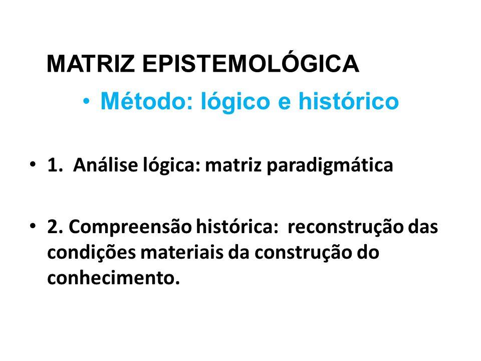 MATRIZ EPISTEMOLÓGICA Método: lógico e histórico 1. Análise lógica: matriz paradigmática 2. Compreensão histórica: reconstrução das condições materiai