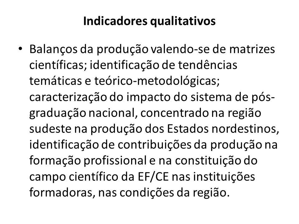 Indicadores qualitativos Balanços da produção valendo-se de matrizes científicas; identificação de tendências temáticas e teórico-metodológicas; carac