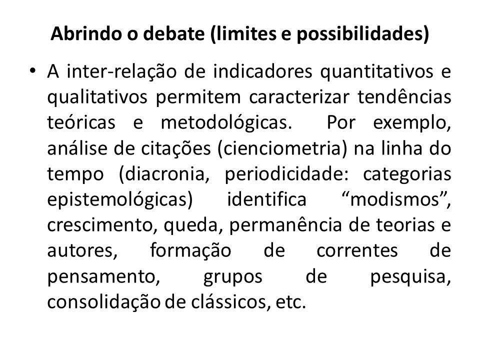 Abrindo o debate (limites e possibilidades) A inter-relação de indicadores quantitativos e qualitativos permitem caracterizar tendências teóricas e me