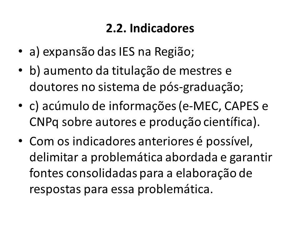 2.2. Indicadores a) expansão das IES na Região; b) aumento da titulação de mestres e doutores no sistema de pós-graduação; c) acúmulo de informações (