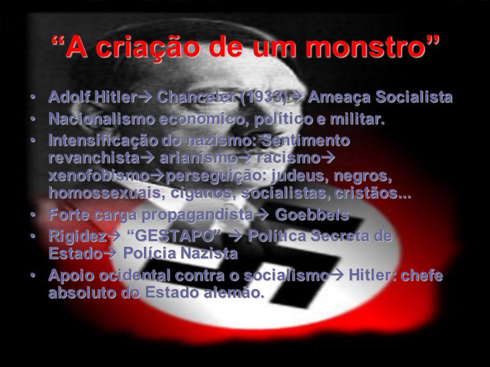 A criação de um monstro Adolf Hitler  Chanceler (1933)  Ameaça SocialistaAdolf Hitler  Chanceler (1933)  Ameaça Socialista Nacionalismo econômico, político e militar.Nacionalismo econômico, político e militar.