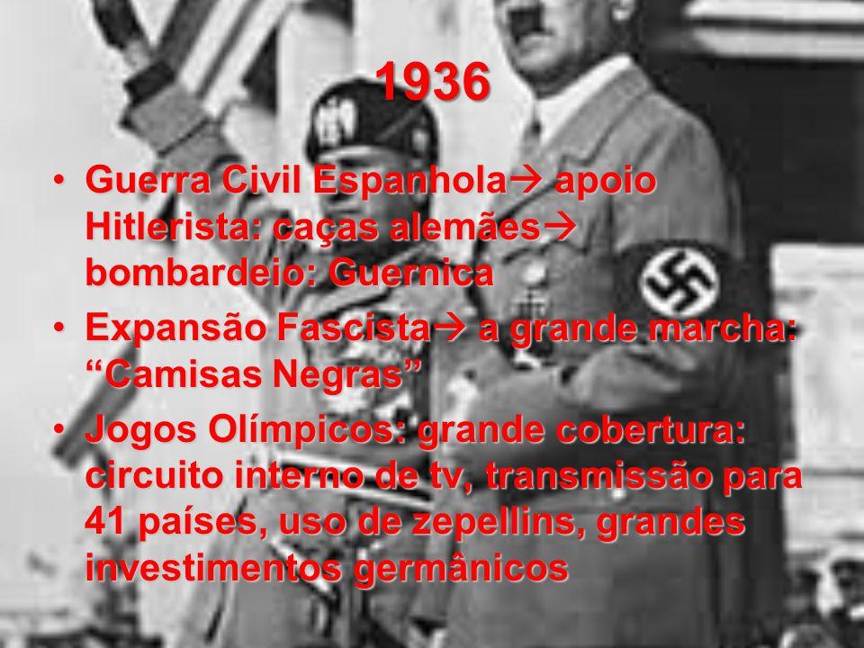 """""""A criação de um monstro"""" Adolf Hitler  Chanceler (1933)  Ameaça SocialistaAdolf Hitler  Chanceler (1933)  Ameaça Socialista Nacionalismo econômic"""