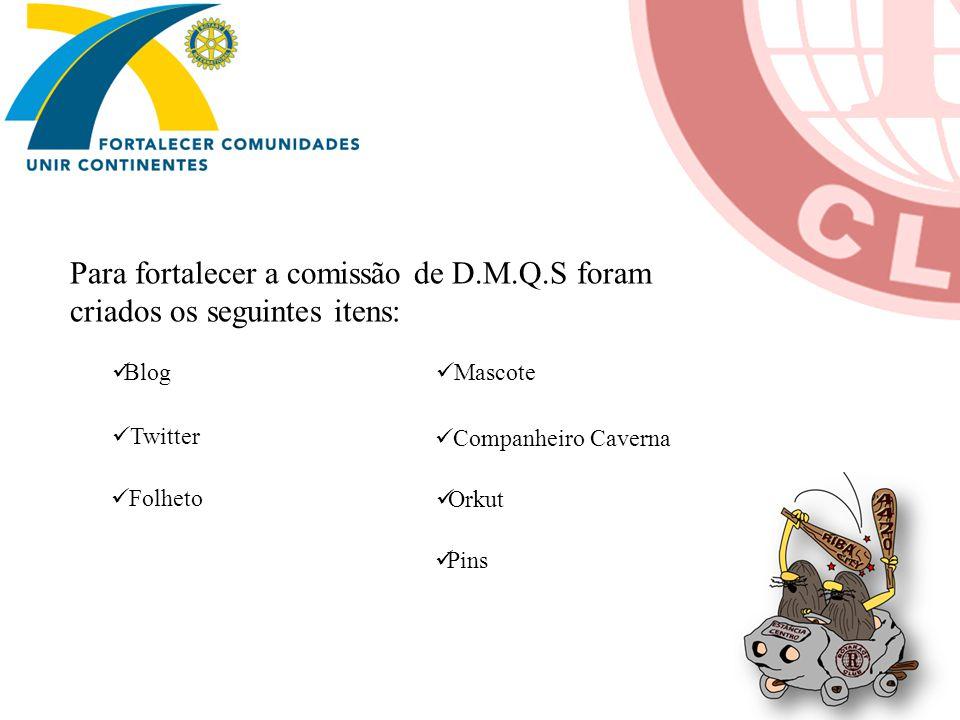Para fortalecer a comissão de D.M.Q.S foram criados os seguintes itens: M ascote C ompanheiro Caverna F olheto T witter O rkut B log P ins