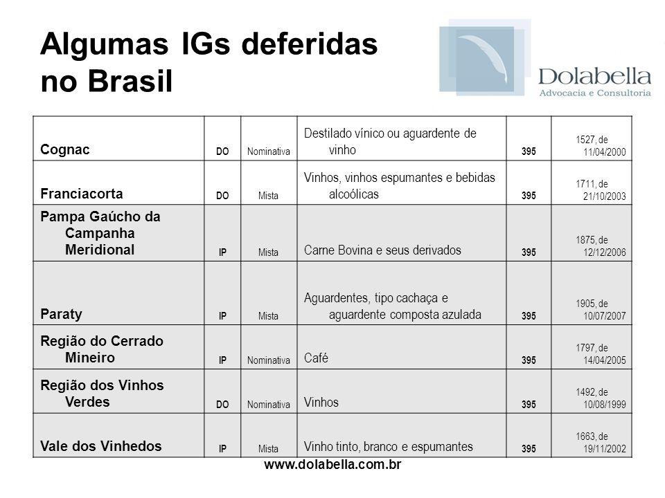 www.dolabella.com.br Algumas IGs deferidas no Brasil Cognac DO Nominativa Destilado vínico ou aguardente de vinho 395 1527, de 11/04/2000 Franciacorta