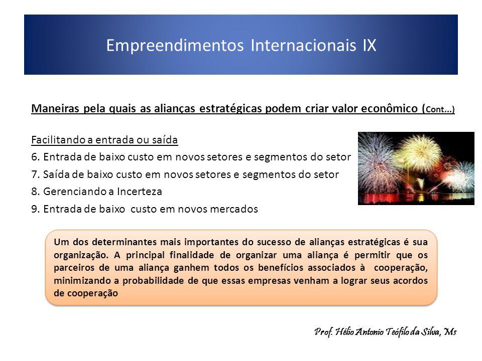 Empreendimentos Internacionais IX Maneiras pela quais as alianças estratégicas podem criar valor econômico ( Cont...) Facilitando a entrada ou saída 6