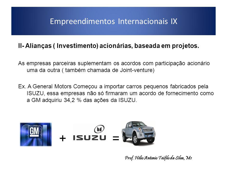 Empreendimentos Internacionais IX II- Alianças ( Investimento) acionárias, baseada em projetos. As empresas parceiras suplementam os acordos com parti