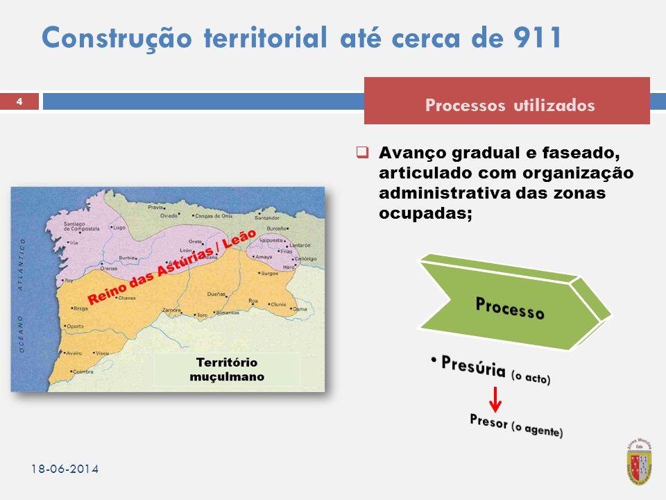 Construção territorial até cerca de 911  Avanço gradual e faseado, articulado com organização administrativa das zonas ocupadas; 18-06-2014 4 Processos utilizados