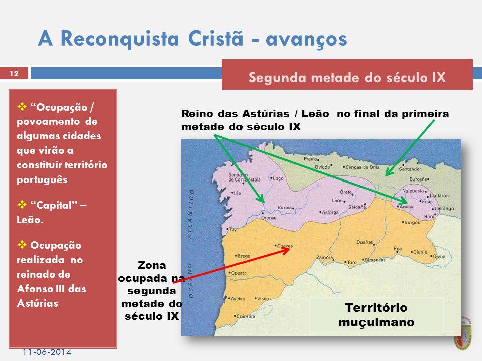 A Reconquista Cristã - avanços  Ocupação / povoamento de algumas cidades que virão a constituir território português  Capital – Leão.