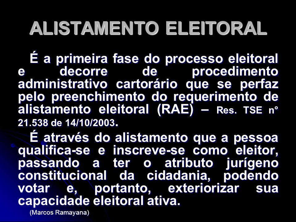 ALISTAMENTO ELEITORAL É a primeira fase do processo eleitoral e decorre de procedimento administrativo cartorário que se perfaz pelo preenchimento do requerimento de alistamento eleitoral (RAE) – Res.