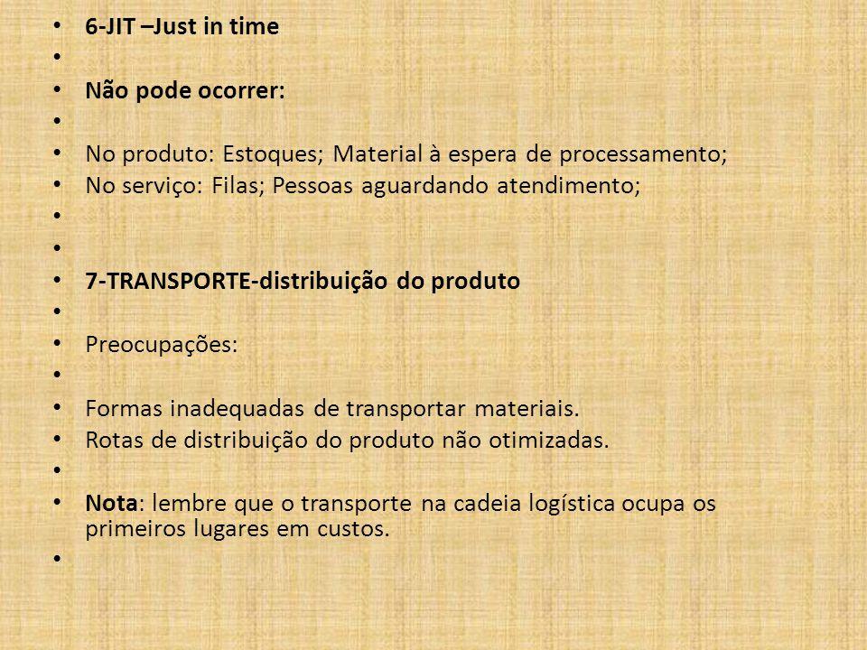 6-JIT –Just in time Não pode ocorrer: No produto: Estoques; Material à espera de processamento; No serviço: Filas; Pessoas aguardando atendimento; 7-TRANSPORTE-distribuição do produto Preocupações: Formas inadequadas de transportar materiais.