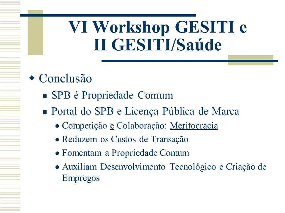 VI Workshop GESITI e II GESITI/Saúde  Conclusão SPB é Propriedade Comum Portal do SPB e Licença Pública de Marca Competição e Colaboração: Meritocracia Reduzem os Custos de Transação Fomentam a Propriedade Comum Auxiliam Desenvolvimento Tecnológico e Criação de Empregos
