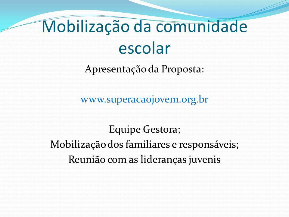 Mobilização da comunidade escolar Apresentação da Proposta: www.superacaojovem.org.br Equipe Gestora; Mobilização dos familiares e responsáveis; Reuni