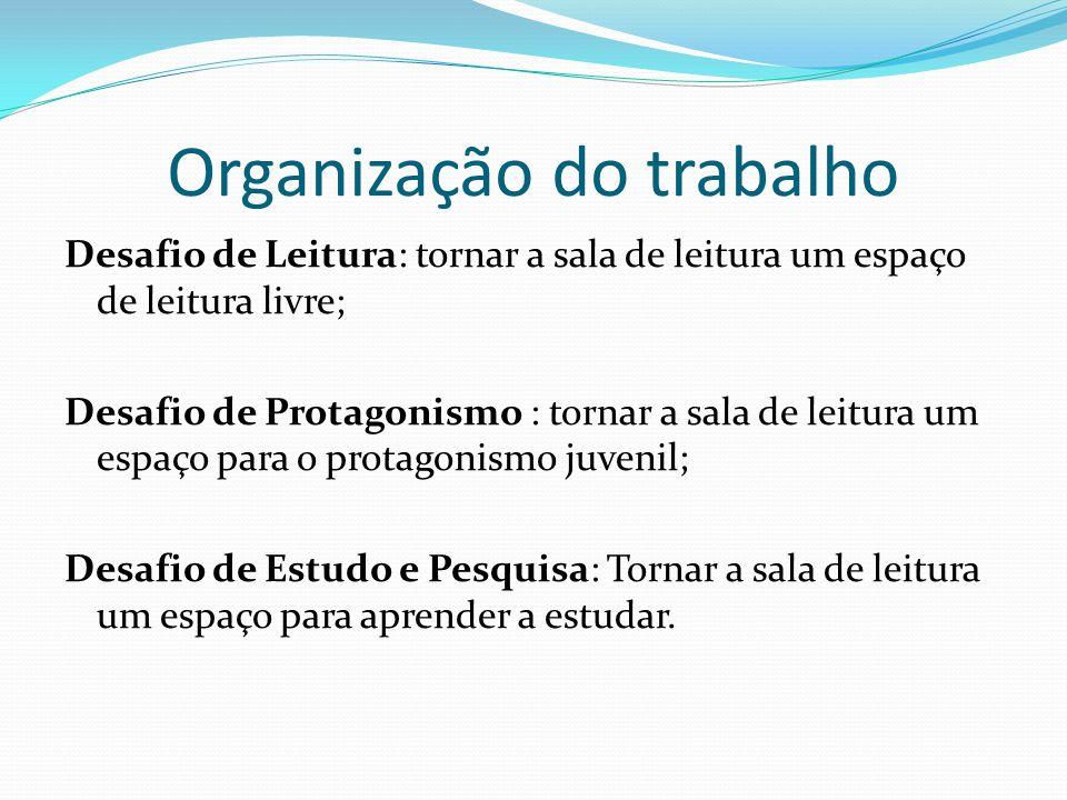 Ações Organização do trabalho dos Professores da Sala de Leitura