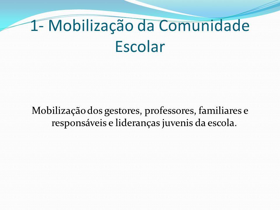 1- Mobilização da Comunidade Escolar Mobilização dos gestores, professores, familiares e responsáveis e lideranças juvenis da escola.