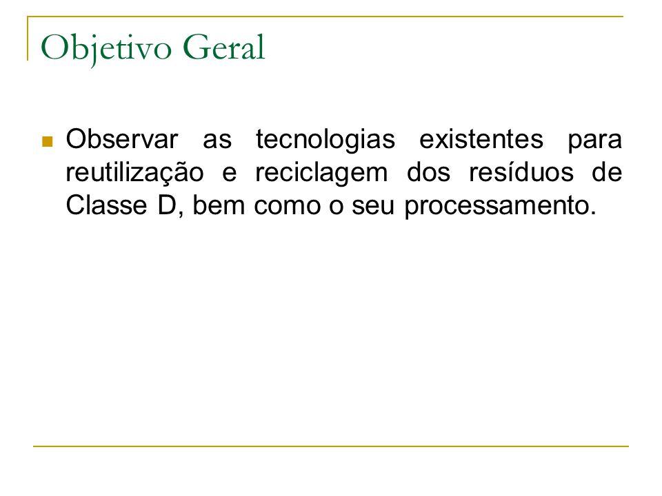Metodologia Foi realizada uma pesquisa bibliográfica em materiais institucionais que tratam da temática sustentável: - Departamento de Segurança e Meio Ambiente do SITIVESP; - Manual de gerenciamento de resíduos SEBRAE-RJ; - Ciclo de debates sobre construção civil sustentável.