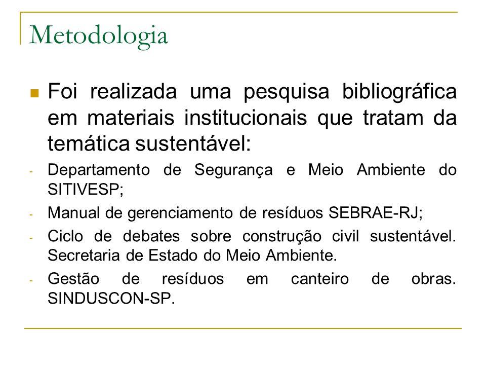 Metodologia Foi realizada uma pesquisa bibliográfica em materiais institucionais que tratam da temática sustentável: - Departamento de Segurança e Mei