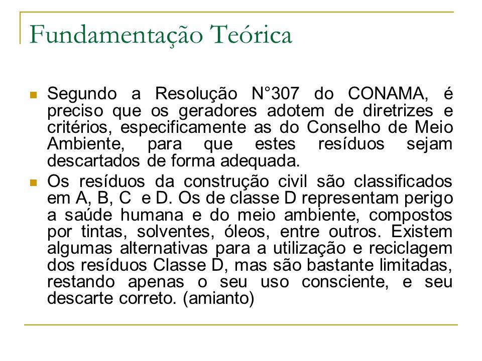 Fundamentação Teórica Segundo a Resolução N°307 do CONAMA, é preciso que os geradores adotem de diretrizes e critérios, especificamente as do Conselho de Meio Ambiente, para que estes resíduos sejam descartados de forma adequada.
