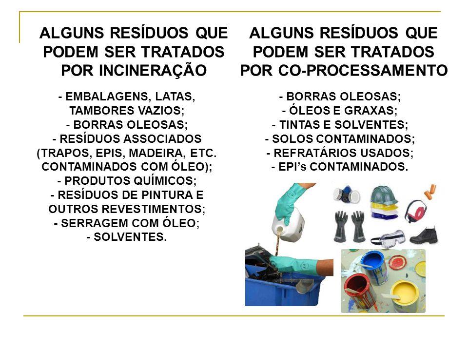 INCINERAÇÃO CO-PROCESSAMENTO - Degrada completamente os resíduos, quebrando as moléculas dos componentes perigosos; - Tecnologia aceita pelos órgãos ambientais, desde que em instalações licenciadas; - Aplicada a grande número de tipos de resíduos.