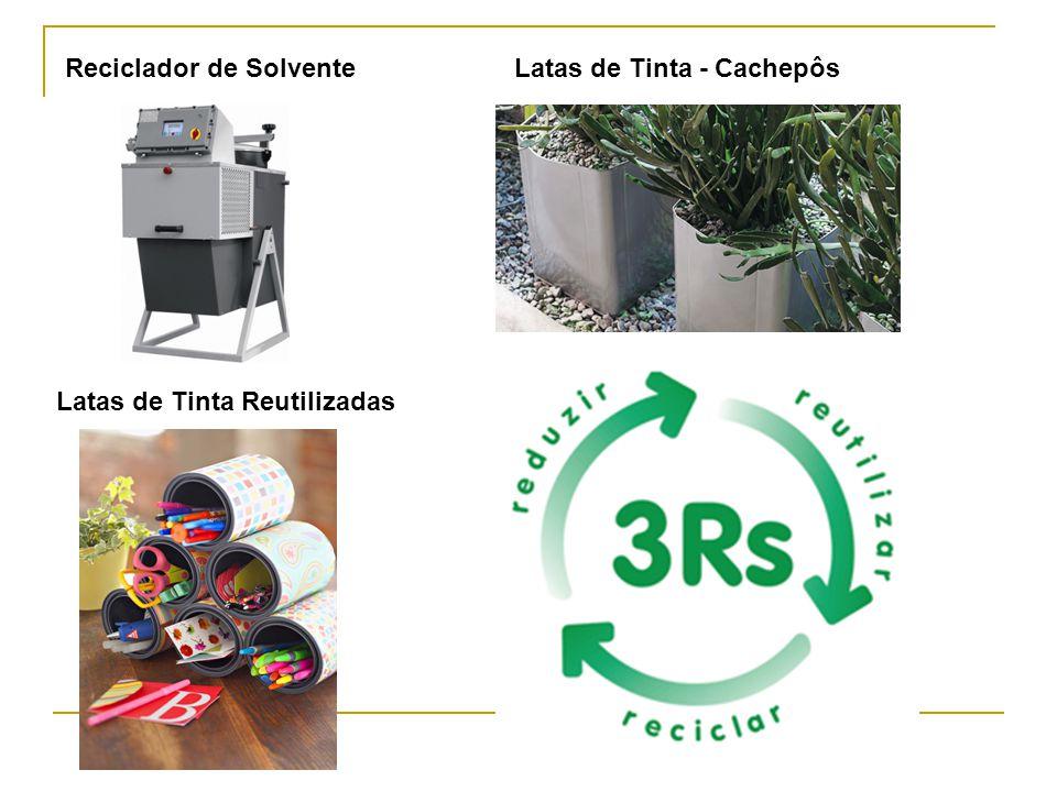 Reciclador de Solvente Latas de Tinta Reutilizadas Latas de Tinta - Cachepôs