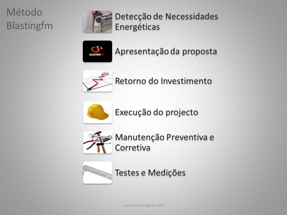 Detecção de Necessidades Energéticas Apresentação da proposta Retorno do Investimento Execução do projecto Manutenção Preventiva e Corretiva Testes e