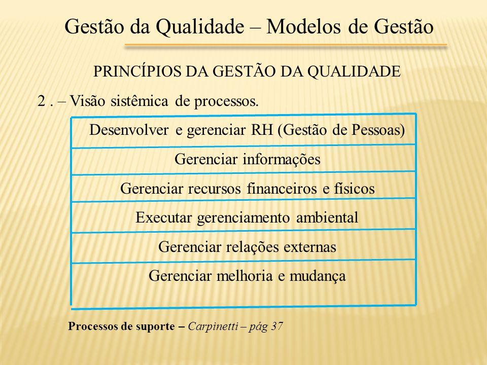Gestão da Qualidade – Modelos de Gestão PRINCÍPIOS DA GESTÃO DA QUALIDADE 2. – Visão sistêmica de processos. Desenvolver e gerenciar RH (Gestão de Pes