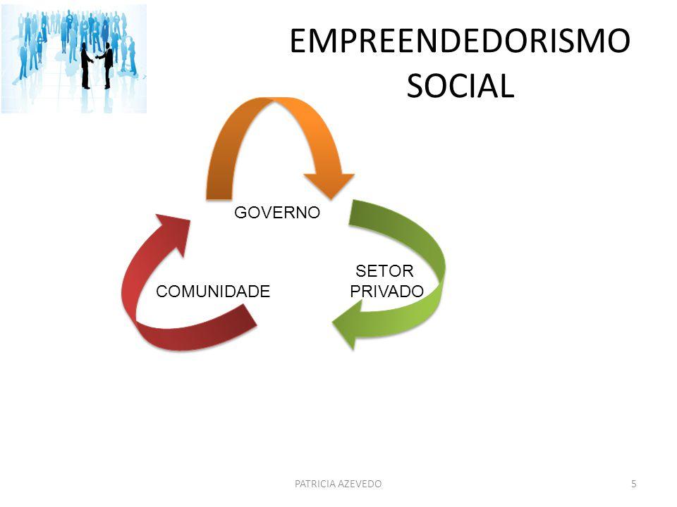 EMPREENDEDORISMO SOCIAL qualidade de vida social cultural econômica sustentabilidade ambiental Direcionado para segmentos populacionais em situações de risco social PATRICIA AZEVEDO6