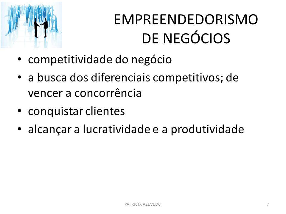 CASE II – O COLETIVO O PROGRAMA DE EMPREENDEDORISMO PARA JOVENS DA COCA- COLA CONHECIDO POR COLETIVO PODE SER CLASSIFICADO COMO UM CASO DE : EMPREENDEDORISMO CORPORATIVO EMPREENDEDORISMO SOCIAL EMPREENDEDORISMO DE NEGÓCIOS PATRICIA AZEVEDO8