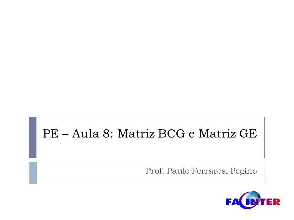 PE – Aula 8: Matriz BCG e Matriz GE Prof. Paulo Ferraresi Pegino