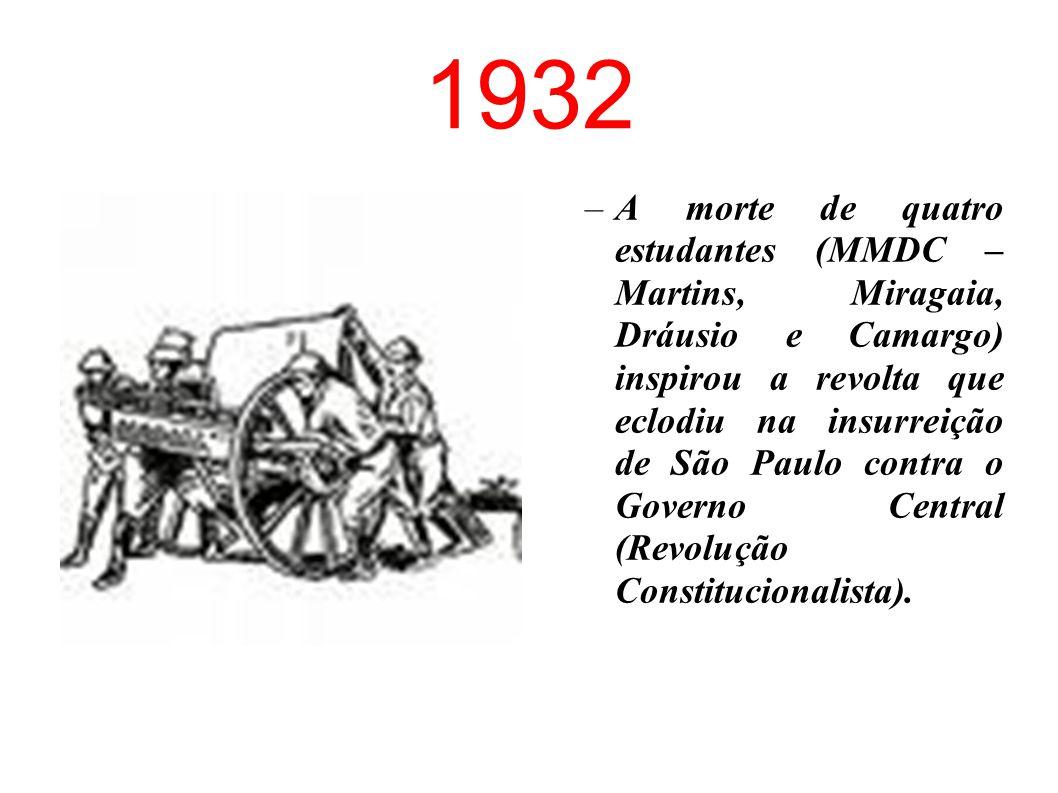 1914 –Estudantes tiveram participação significativa na Campanha Civilista de Rui Barbosa ocorrida em meados do século XX, e na Campanha Nacionalista de Olavo Bilac, promovida durante a 1ª Guerra Mundial