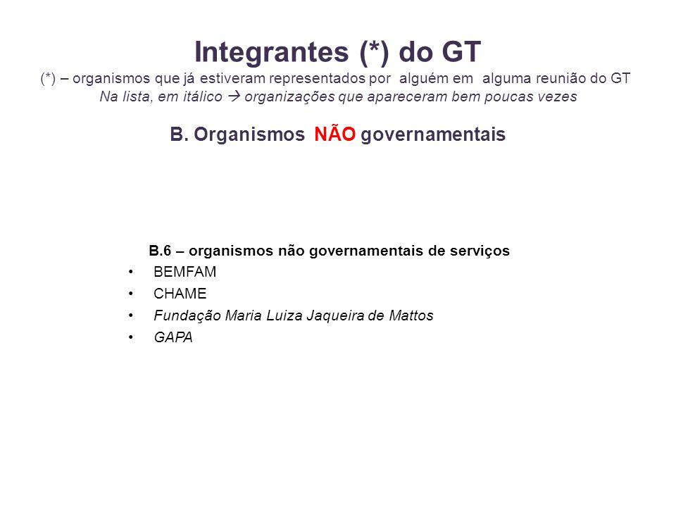 Integrantes (*) do GT (*) – organismos que já estiveram representados por alguém em alguma reunião do GT Na lista, em itálico  organizações que apareceram bem poucas vezes B.