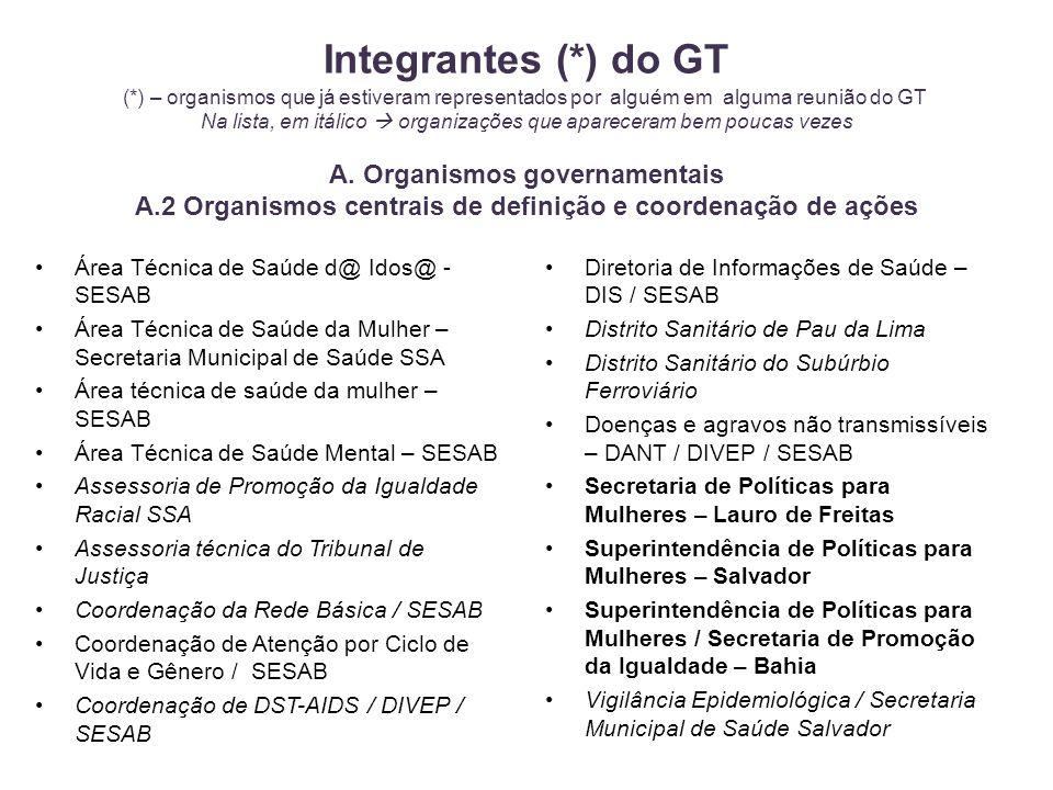Integrantes (*) do GT (*) – organismos que já estiveram representados por alguém em alguma reunião do GT Na lista, em itálico  organizações que apareceram bem poucas vezes A.