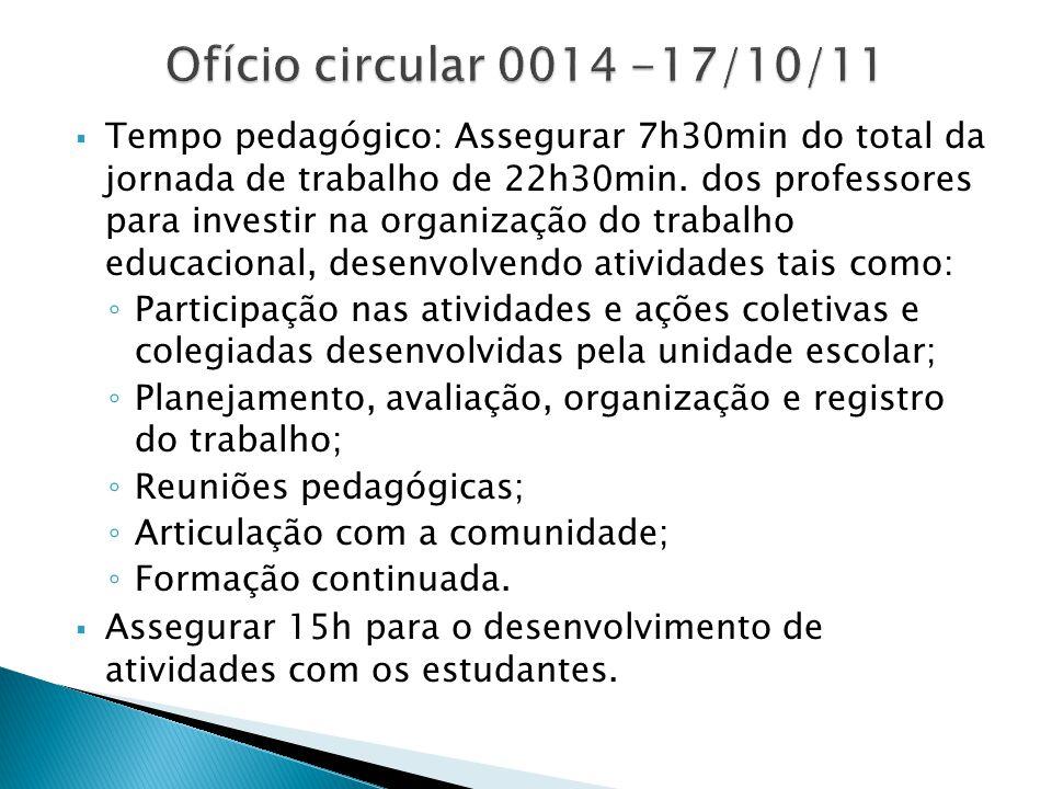  Tempo pedagógico: Assegurar 7h30min do total da jornada de trabalho de 22h30min.