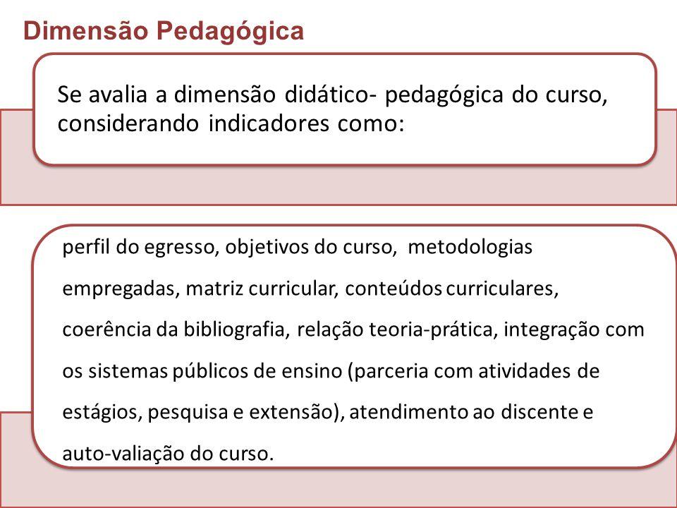 Se avalia a dimensão didático- pedagógica do curso, considerando indicadores como: perfil do egresso, objetivos do curso, metodologias empregadas, mat