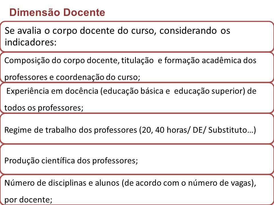 Se avalia o corpo docente do curso, considerando os indicadores: Composição do corpo docente, titulação e formação acadêmica dos professores e coorden