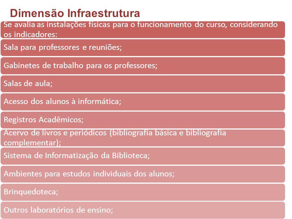 Dimensão Infraestrutura Se avalia as instalações físicas para o funcionamento do curso, considerando os indicadores: Sala para professores e reuniões;