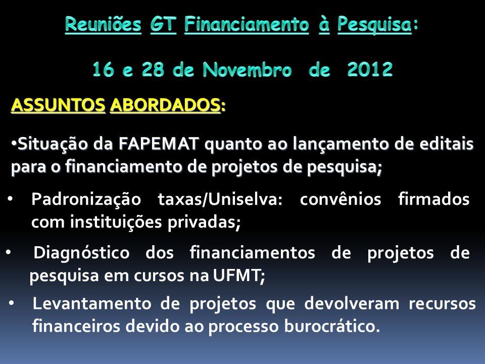 ASSUNTOS ABORDADOS: Situação da FAPEMAT quanto ao lançamento de editais para o financiamento de projetos de pesquisa; Situação da FAPEMAT quanto ao lançamento de editais para o financiamento de projetos de pesquisa; Padronização taxas/Uniselva: convênios firmados com instituições privadas; Diagnóstico dos financiamentos de projetos de pesquisa em cursos na UFMT; Levantamento de projetos que devolveram recursos financeiros devido ao processo burocrático.