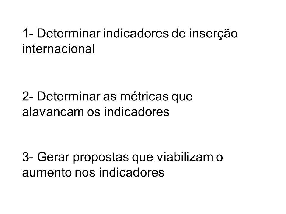 1- Determinar indicadores de inserção internacional 2- Determinar as métricas que alavancam os indicadores 3- Gerar propostas que viabilizam o aumento nos indicadores