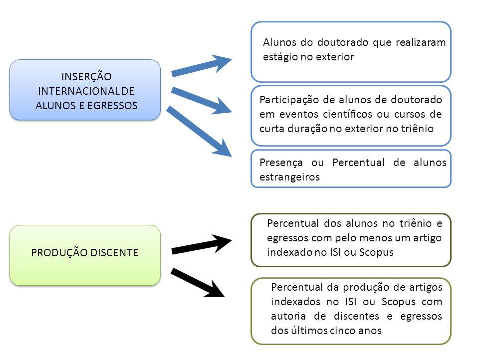 Ações propostas pelo GT Página da UFMT bilíngue; Curso para gerenciamento de página na Internet para pesquisadores; Hospedagem de páginas individuais e de grupos de pesquisa em inglês Melhorar e ampliar o suporte para sistema de vídeo conferência;