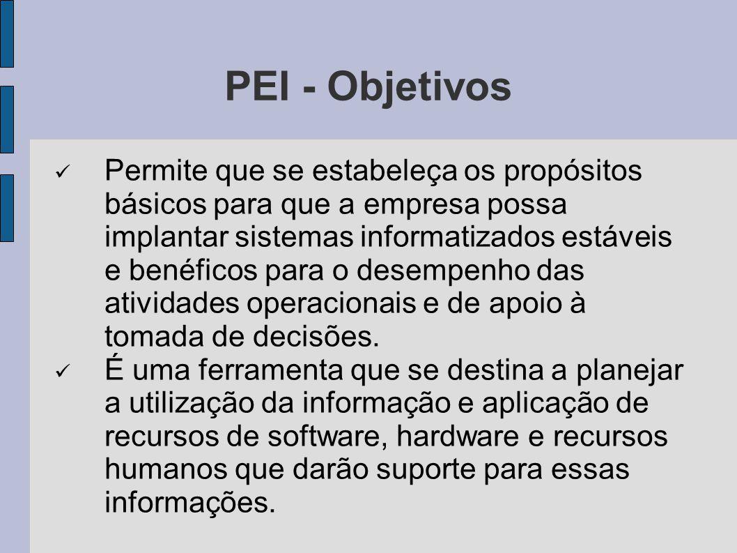 PEI - Objetivos Permite que se estabeleça os propósitos básicos para que a empresa possa implantar sistemas informatizados estáveis e benéficos para o