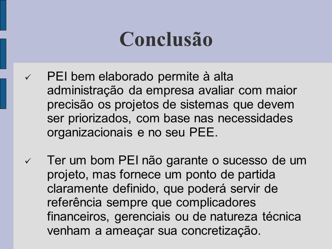 Conclusão PEI bem elaborado permite à alta administração da empresa avaliar com maior precisão os projetos de sistemas que devem ser priorizados, com